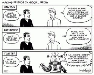 This cartoon depicts the various ways how people make friends in different social networks. What are your thoughts?