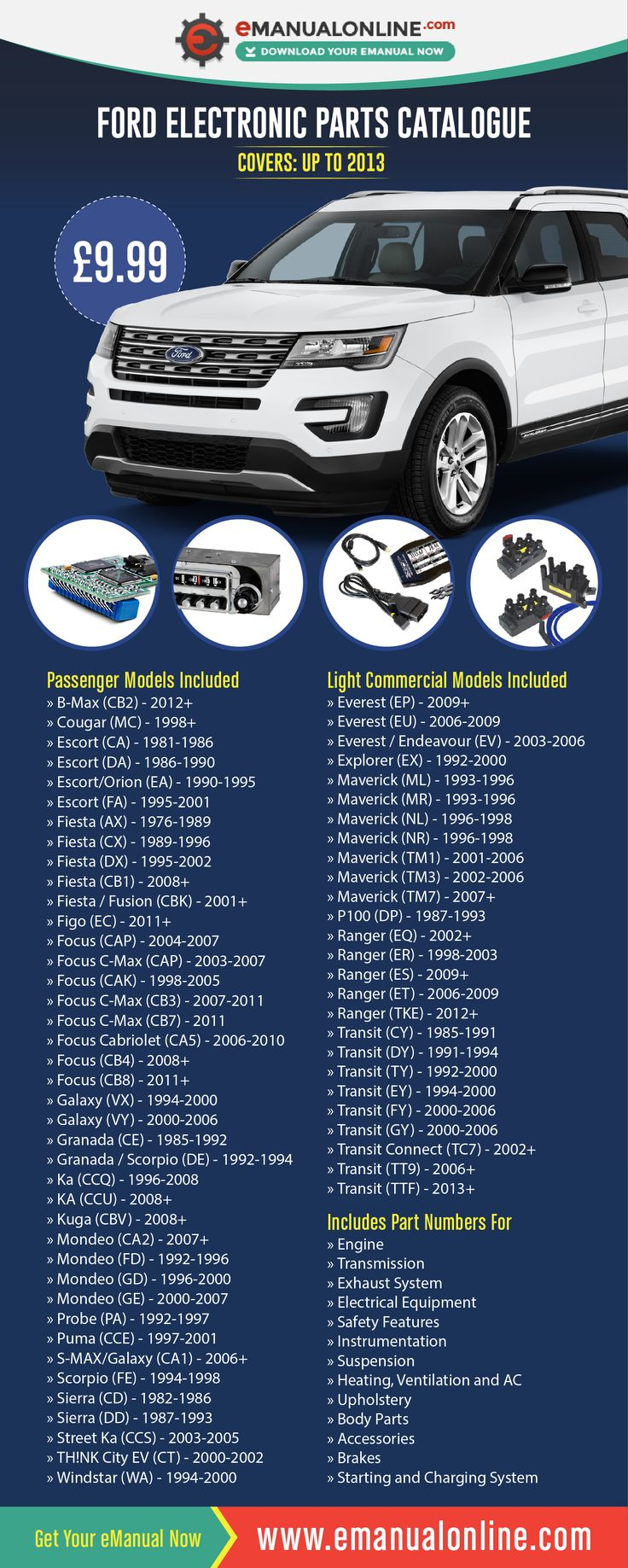 Ford Electronic Parts Catalogue  With this electronic parts catalogue, not only can you save a heap of time, but money also. As they say, time is money. Have the part numbers ready, before you go to the dealership with this catalogue.
