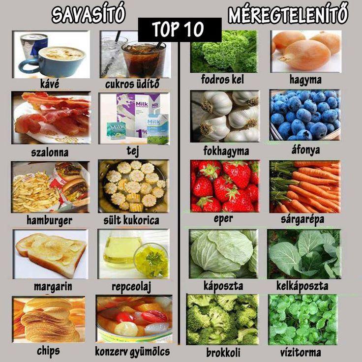 TOP 10 savasító és méregtelenítő ételek
