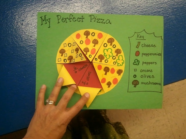 Students design pizzas with their choice of toppings and then practice fractions by saying what fraction of the pizza includes which topping