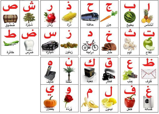 arabic letters and words pdf