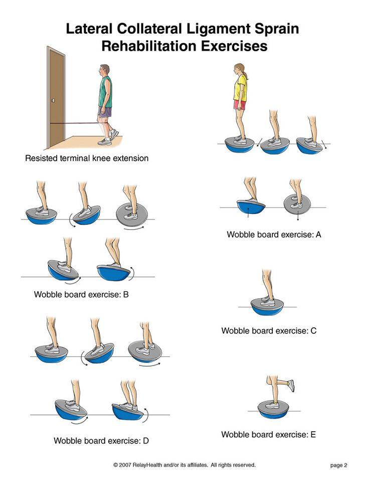 Lateral Knee Strengthening Exercises Physical therapy