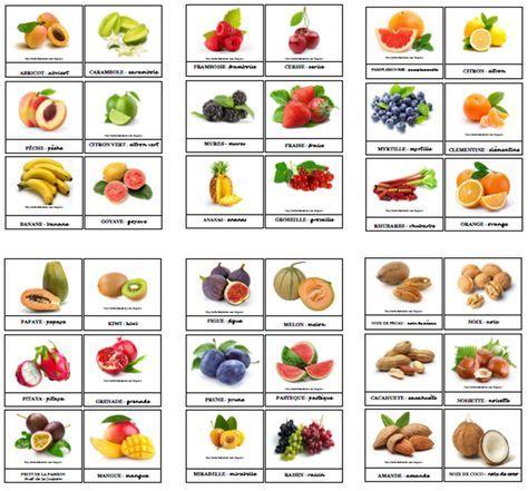 Cartes nomenclature à imprimer - Les fruits