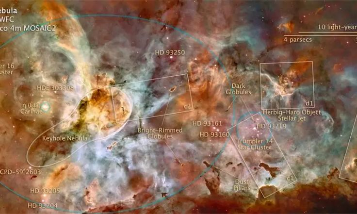 4 Cool Facts About the Carina Nebula