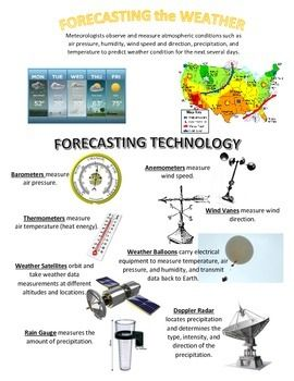 forecasting the weather water cycle and weather