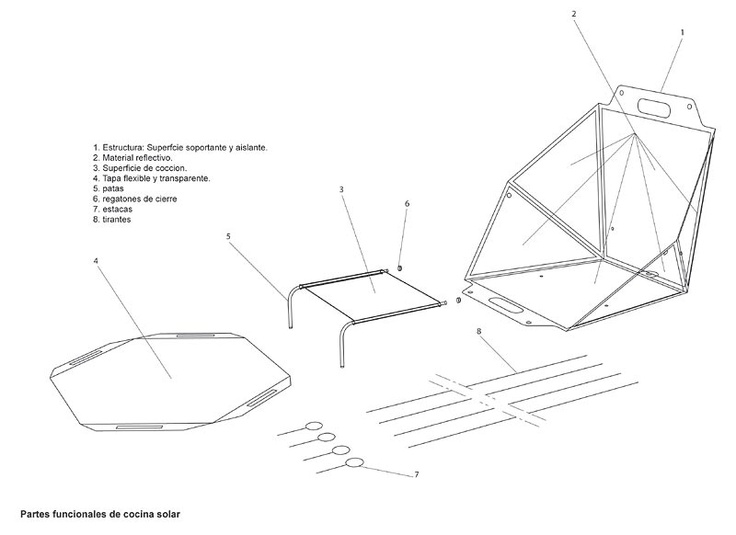 solar oven diagram call for entries pinterest