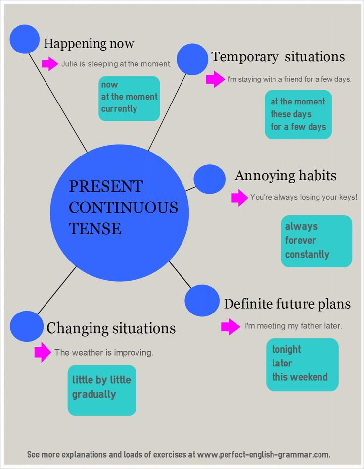 Present Continuous Use (Also called the present progressive tense) - Repinned by Chesapeake College Adult Ed. We offer free classes on the Eastern Shore of MD to help you earn your GED - H.S. Diploma or Learn English (ESL) . For GED classes contact Danielle Thomas 410-829-6043 dthomas@chesapeake.edu For ESL classes contact Karen Luceti - 410-443-1163 Kluceti@chesapeake.edu . www.chesapeake.edu