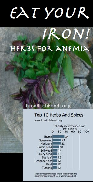 Herbs & Spices that are rich in iron. Great for anyone who has anemia. @ IronRichFood.org