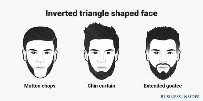 This is the best beard style for every face shape  788308d46b