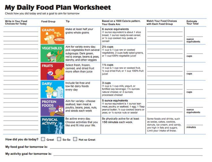 My Daily Food Plan Worksheet | Eat and Drink Water! | Pinterest ...