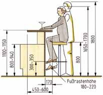 Beim Entwurf eines Möbels sind auch die physischen Gegebenheiten der Benutzer z… – Lisa Ka