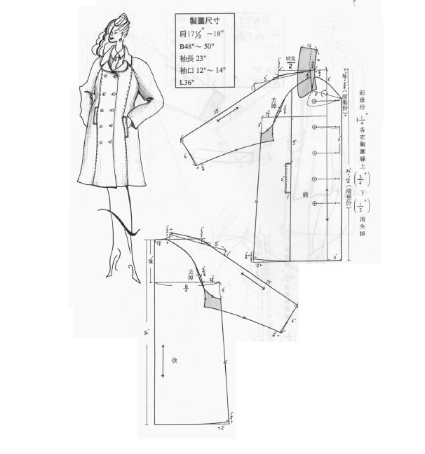 . #sewing #patternmaking