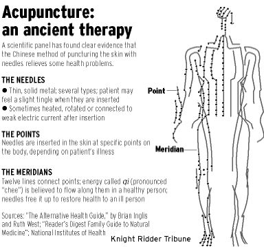 ✤ Raya Clinic- Chiropractic, Nutrition, Acupuncture, Spinal Decompression and more 860.621.2225