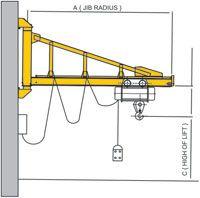 Product JIB Cranes - Vikrant Engineers