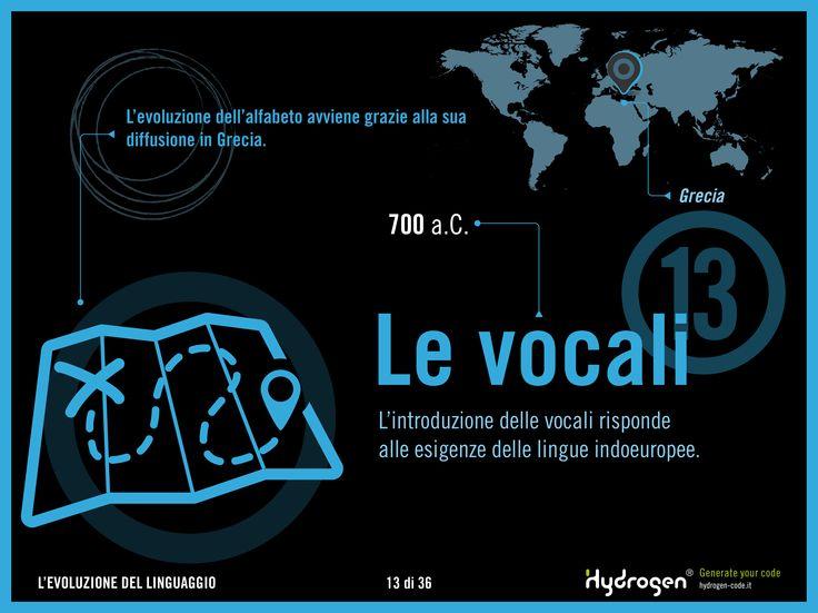Language Evolution (13 of 36)