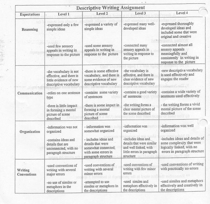 Write descriptive essay elementary school
