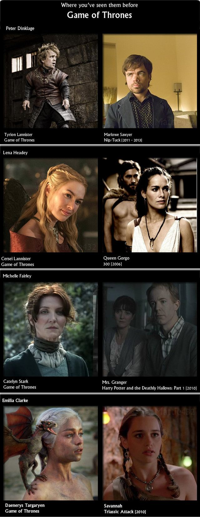 A Comprehensive Chart of 'Game of Thrones' Actors & Actresses in Previous Roles #gameofthrones