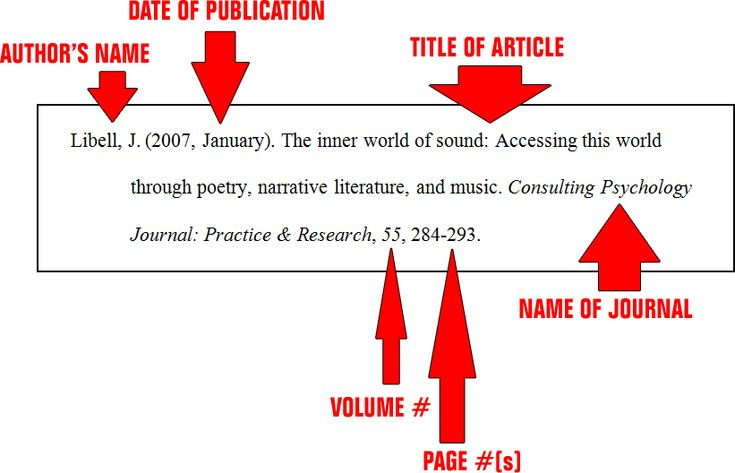 how to reference a pdf document apa style