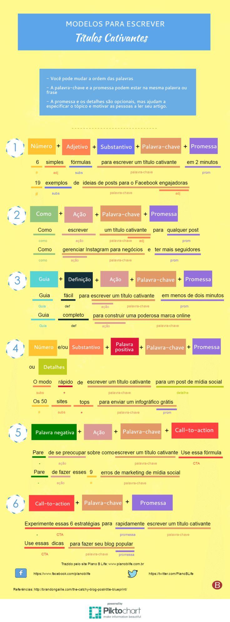 Como escrever títulos. Modelos e fórmulas. http://planoblife.com.br/