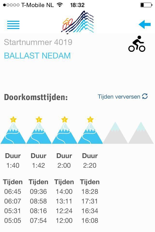 1e x Alpe D'Huzes 2014