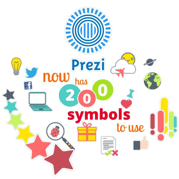 42 Best Prezi And Wordle Ideas Images On Pinterest