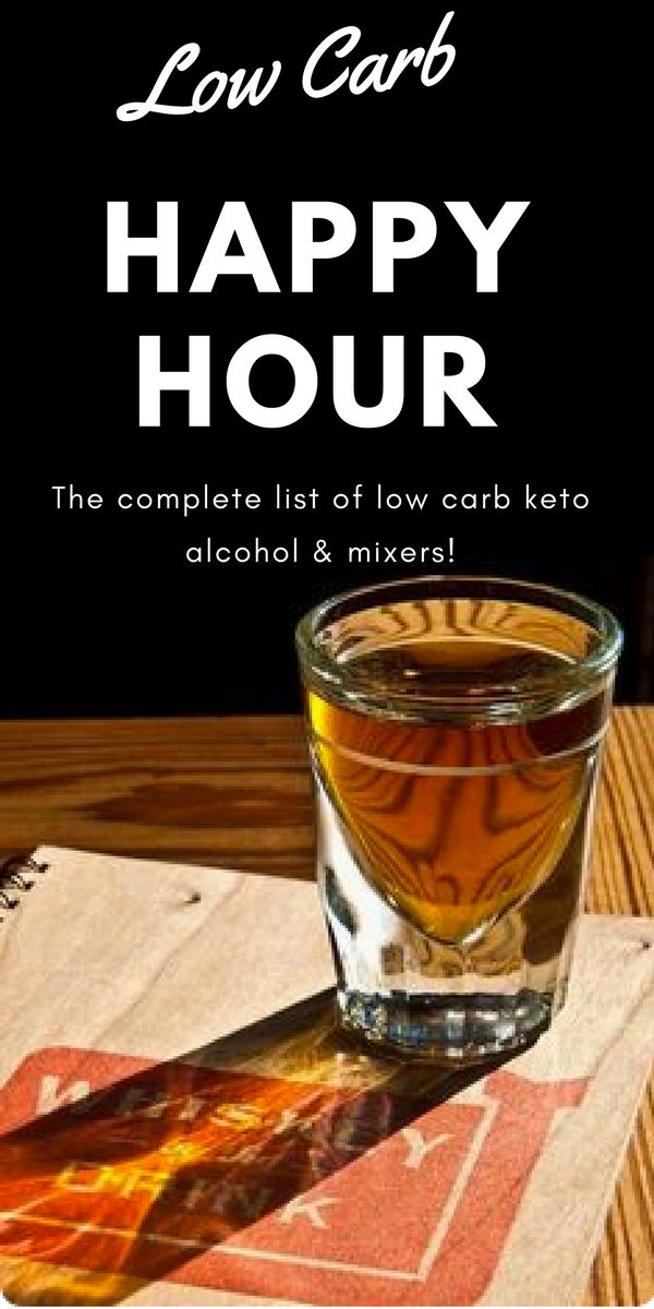 Low Carb Keto Happy Hour #lowcarb #keto #loseweightfastandeasy #lowcarbdrinks