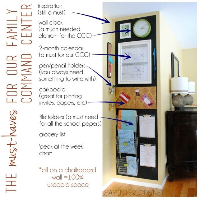 Family Central Command Center - Design it to fit your family needs!  Created by @Jenna_Burger, www.sasinteriors.net.  Featured in Better Hom...