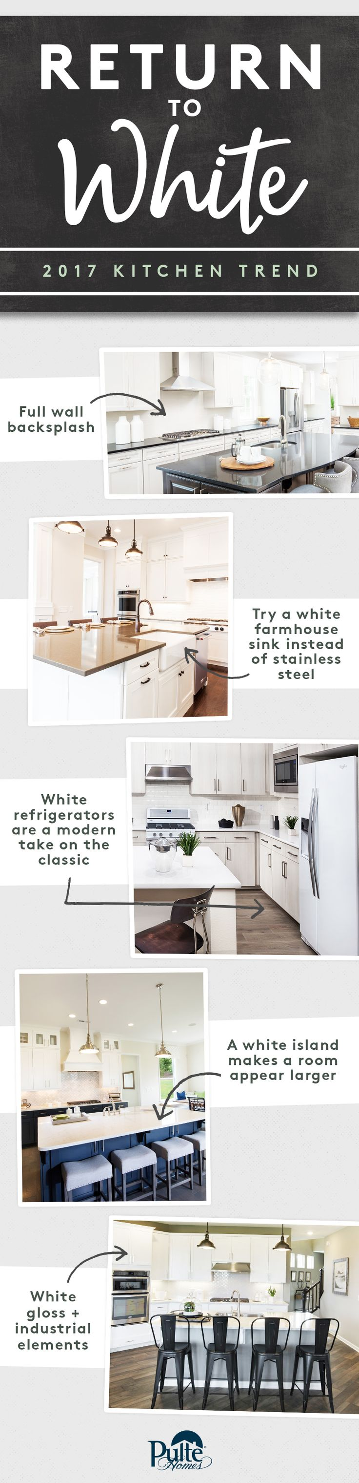 97 best kitchen designs images on pinterest pulte homes kitchen white is making a kitchen comeback here are unexpected ways to incorporate this color into your decor to make your space seem larger and more open