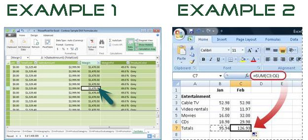 PERSONAL FAMILY MEDICAL HEALTH RECORD WORKSHEET EXCEL Execl - excel break even analysis