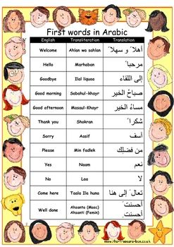 A selection of basic words and phrases to help you make children with a Arabic speaking heritage feel welcome in your class, or to help support top...
