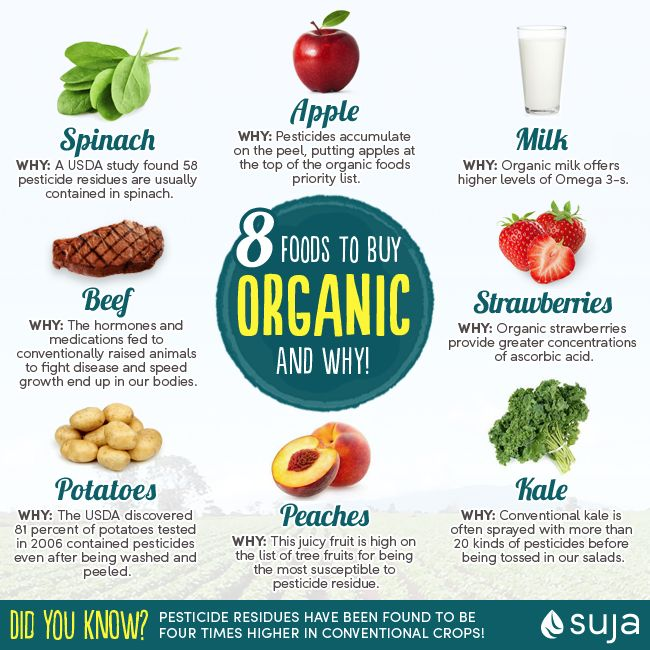 Best 25 organic food benefits ideas on pinterest benefits of 8 foods to buy organic and why forumfinder Images