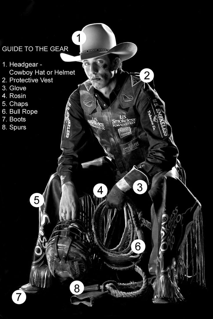Guide to a Bull Rider's Gear. And its JB Mauney:) Makes this picture even better to look at!