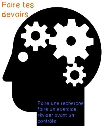 http://lewebpedagogique.com/smscdi/files/2012/04/brain1.jpg