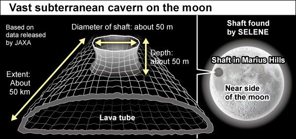 Japanese scientists discover lunar lava tubes any of which could be Yutu's Burrow