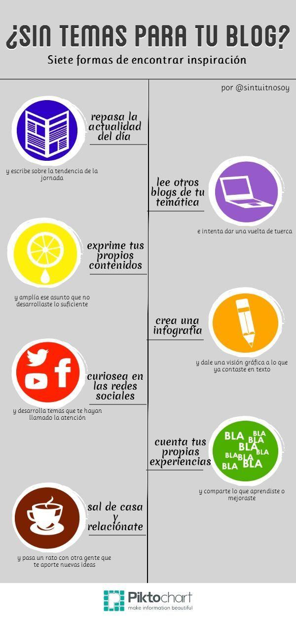 ¿Sin ideas para tu blog? siete formas para encontrar inspiración. Infografía en español
