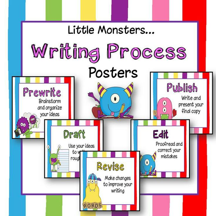 Little Monsters Writing Process Posters! Use these to teach or review the writing process. Bright and colorful posters in an adorable monster theme! $