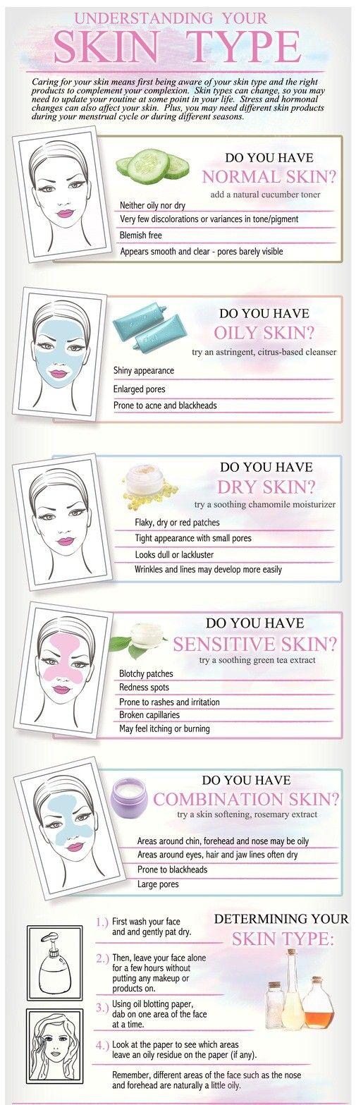 Heel belangrijk om te weten voordat je met huidverzorging begint is, weten welk huidtype je hebt. Hoe weet je anders welke producten het best aansluiten bij de behoefte van jouw huid?!