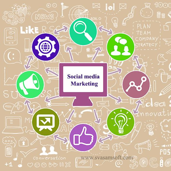 We offer #social_media_marketing (#SMM) in all major #socialmedia to promote your #business and attract targeted audience to your #business.