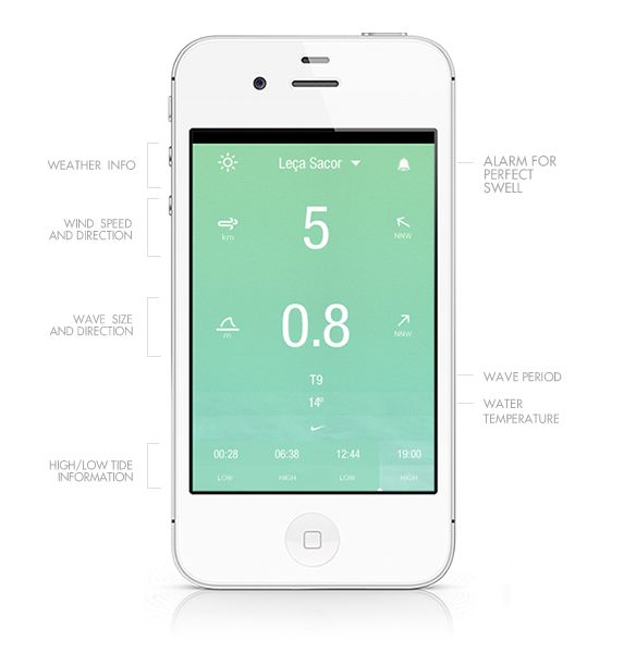 Breeze – Surf Forecast Made Simple