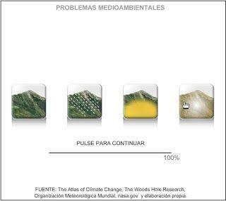 Problemas medioambientales globales