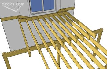 Learn about how to sister deck joists over a beam for framing a large deck or adding onto an existing deck.