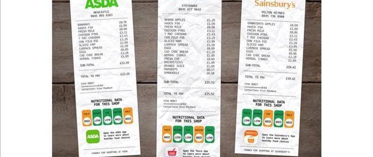 Des tickets de caisse indicateurs de valeur énergétique