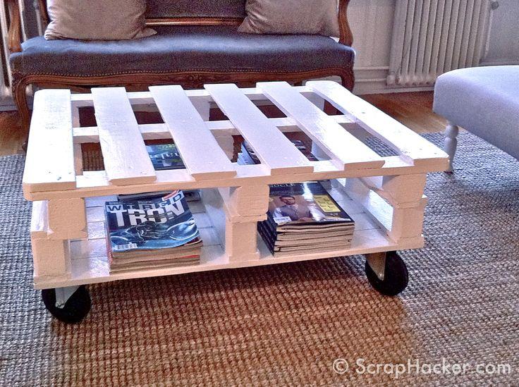 My sofa table