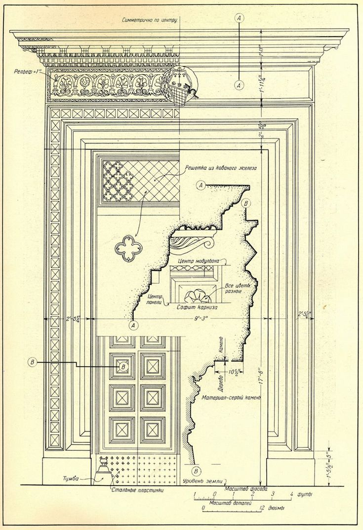 Рим. Дворец Дель Говерно Веккио. Двери и порталы в итальянской архитектуре