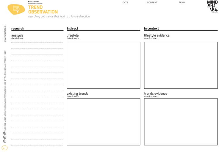 TREND OBSERVATION_ EVOLUTION 6² Mindshake's Innovation & Design Thinking Model TEMPLATES (2017) TEMPLATES PDF: http://www.mindshake.pt/public/download/E1%3C%3E_2_%20trend%20observation_A4.pdf