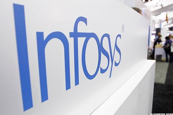 Buy Infosys With Near Term Target Of Rs 840 Capital Market Stuff To Buy
