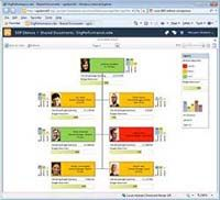 Visio Premium 2010, introduced this year, offers advanced diagramming capabilities for IT and Process management, including new templates for Business Process Management Notations (BPMN), The Microsoft Accelerator for Six Sigma and SharePoint Workflow; new process management tools such as subprocess to help with standardization and reuse; and rules and logic validation to ensure accuracy and consistency across the organization. Price: $471.85