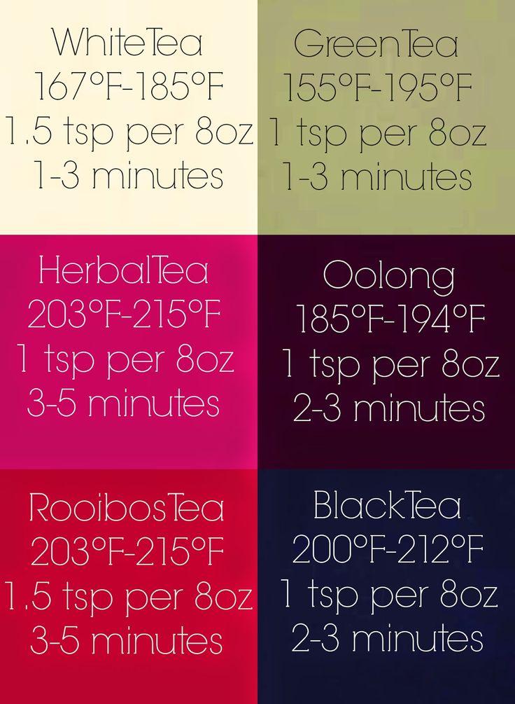 Tea steeping times: Beginner's Guide to Loose Leaf Tea