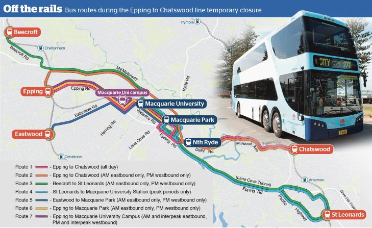 Longer journeys await commuters during Epping to Chatswood rail closure