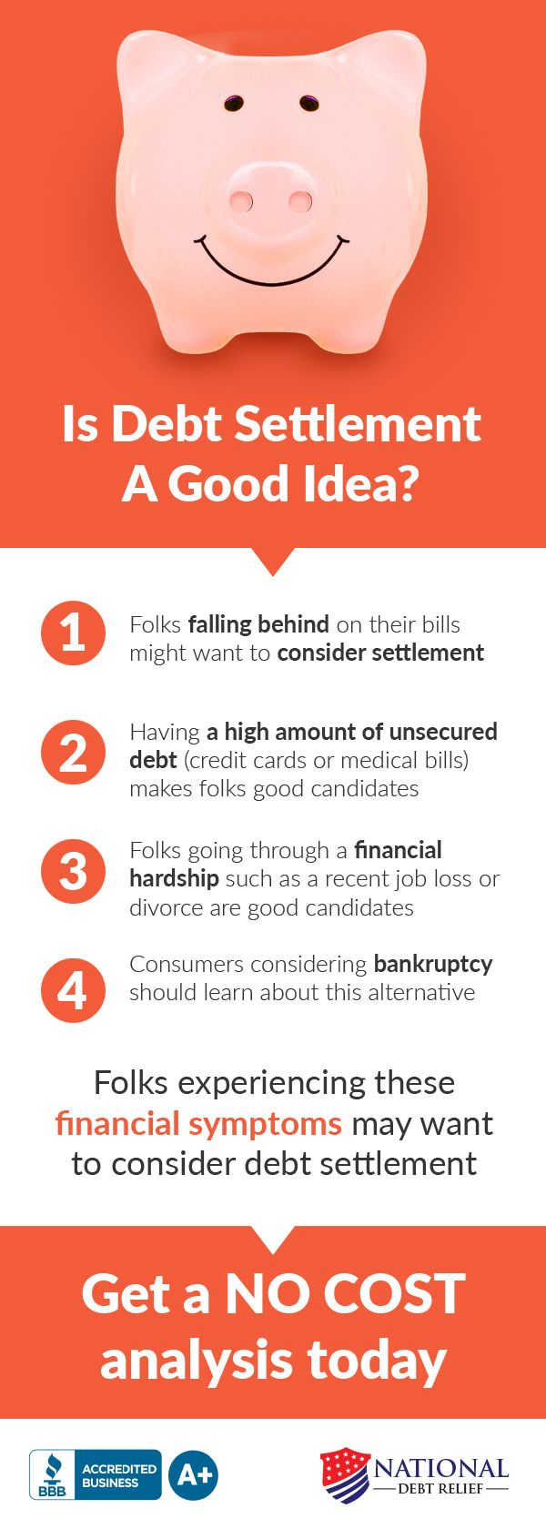 Folks struggling with a mountain of credit card debt may want to consider debt settlement as a viable alternative to filing bankruptcy. National Debt Relief offers a proven plan to resolve credit card debt with no upfront fees and no monthly fees. Consumers with over $10,000 in unsecured debt can see if debt settlement makes financial sense with a no cost debt analysis with no obligation.